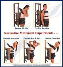 Chiropractic Davenport IA Active Therapeutic Movements
